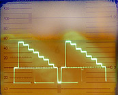 Waveform Monitor
